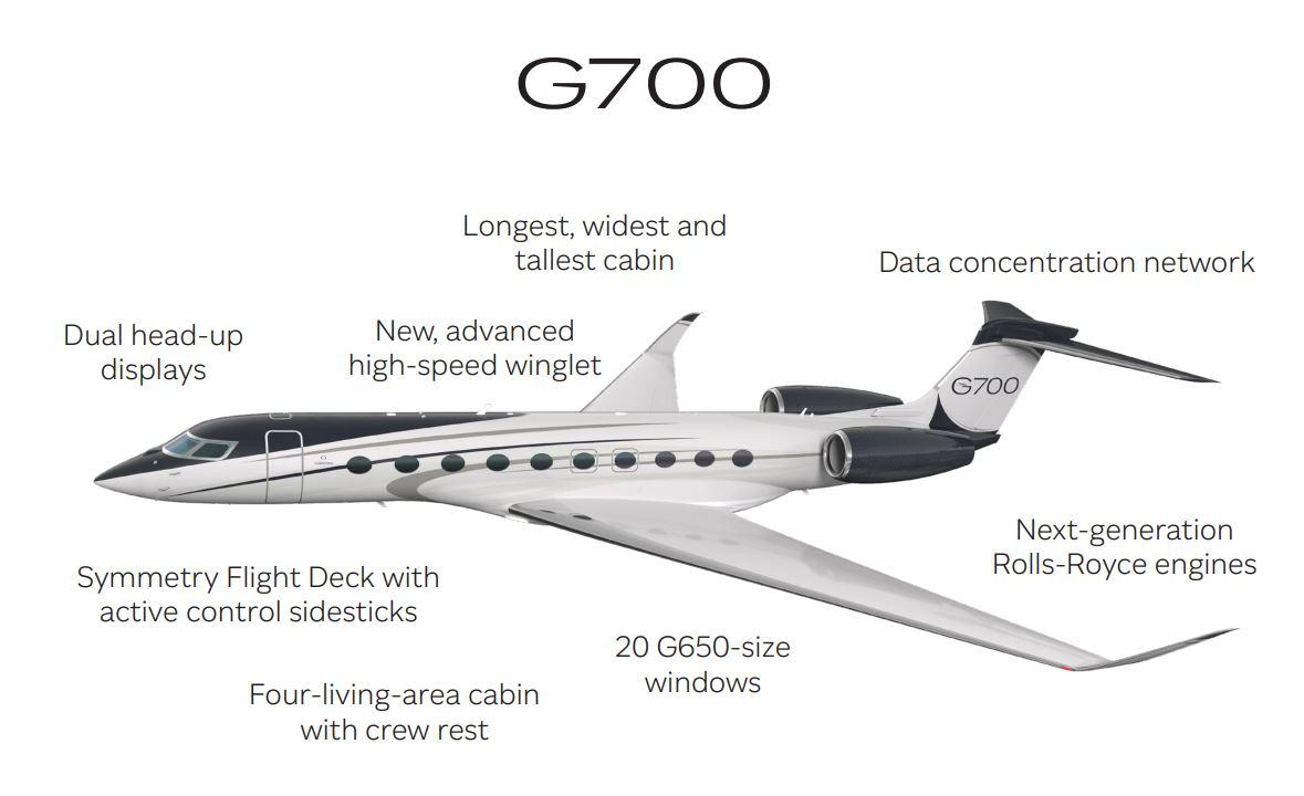 Gulfstream G700 features