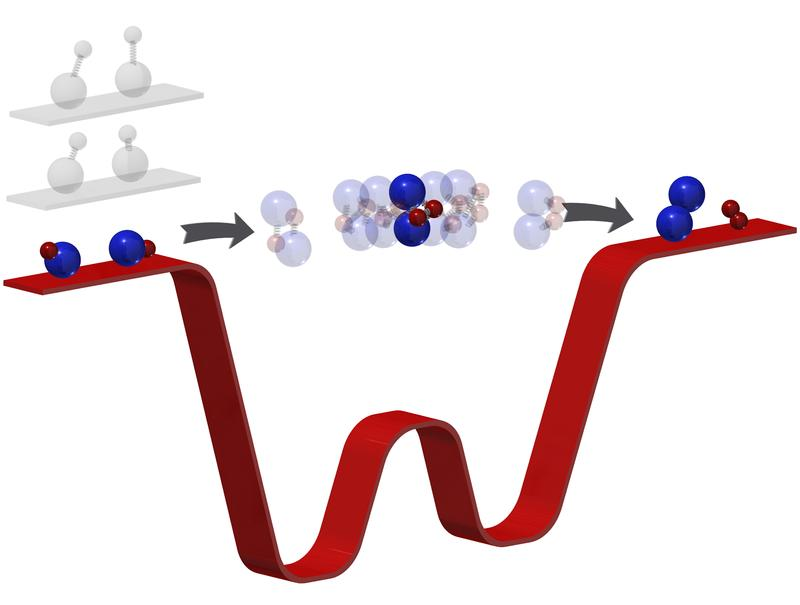 A diagram showing the transformation of potassium-rubidium molecules (left) into potassium and rubidium molecules (right). The middle step normally happens too fast to see, but the new study captured it for the first time