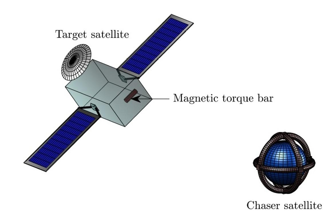 Can magnetic space tugs clean up space junk?