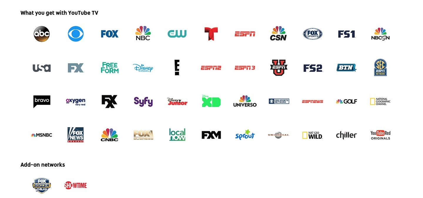 The list of networks available with YouTube TV