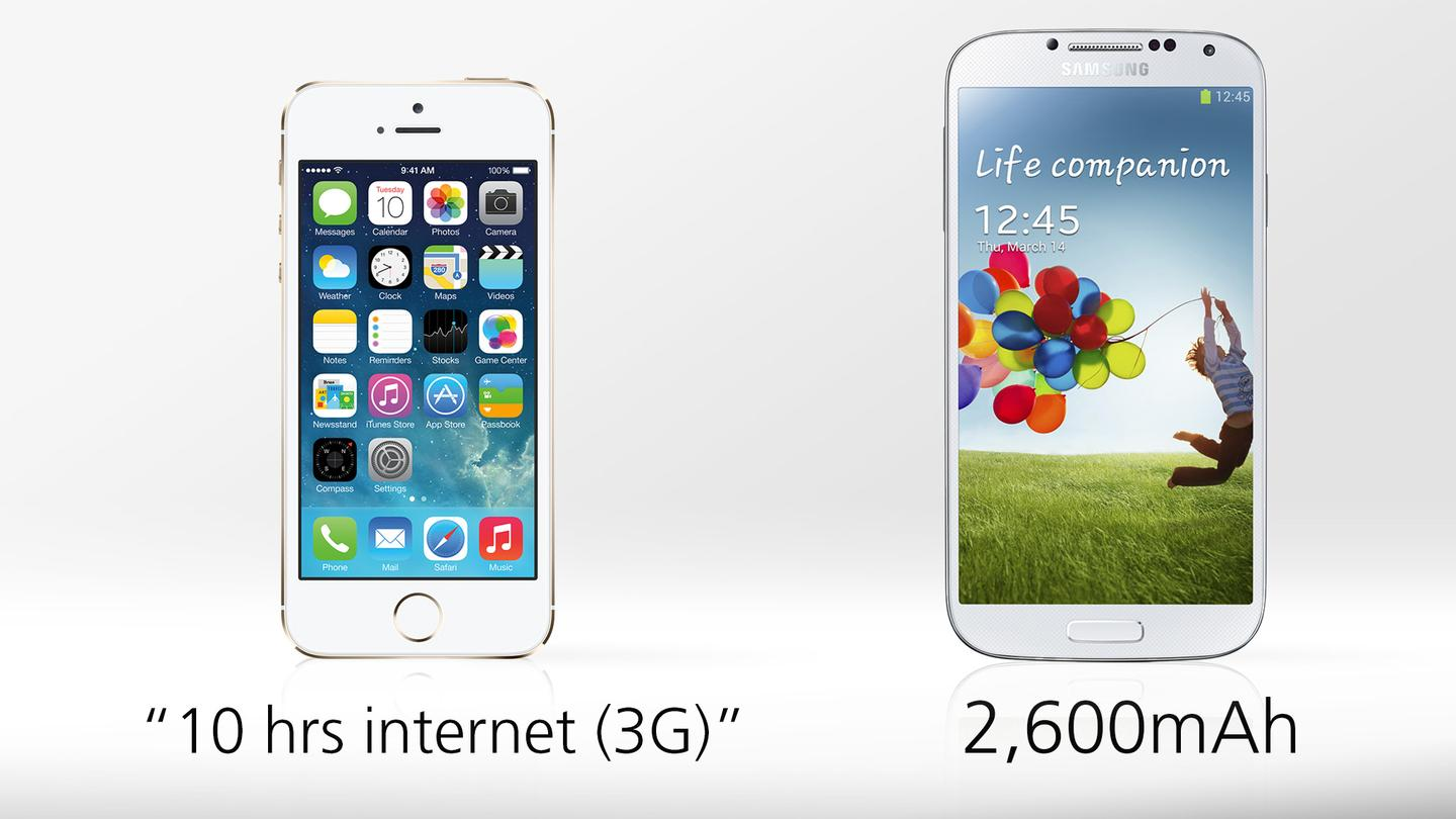 We don't know much about the iPhone 5s' battery life yet, apart from Apple's estimates