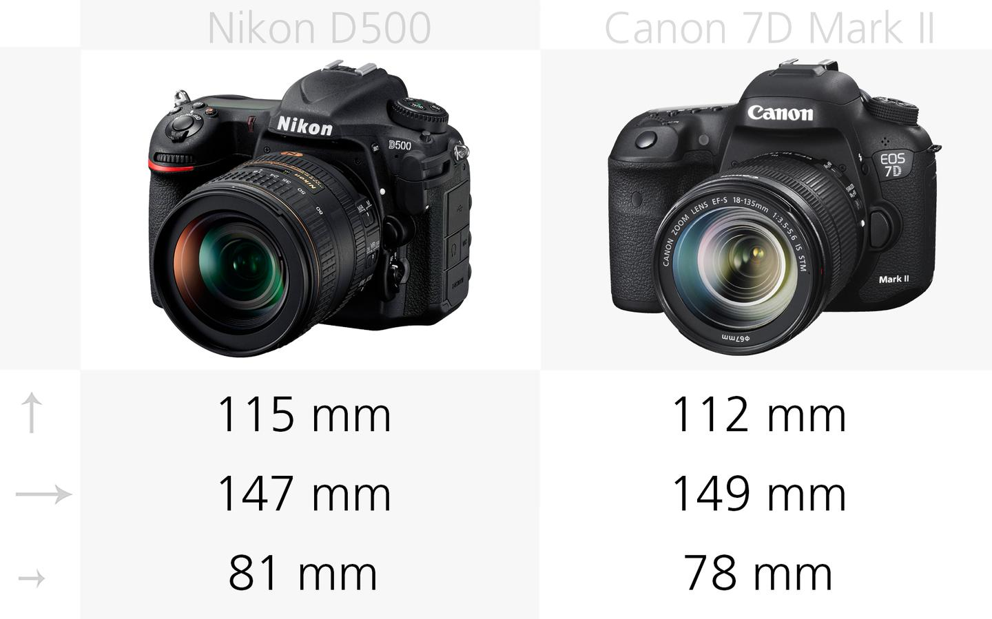 Size comparison of the Nikon D500 and Canon 7D Mark II