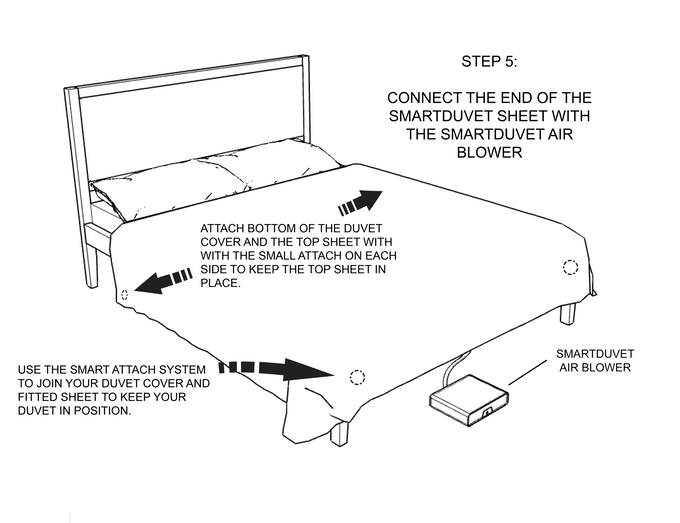 Smartduvet:clip the corners, attach the compressor hose and clip the bottom bit to the foot of your bed and you're off