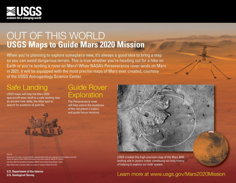 USGS Mars 2020 infographic
