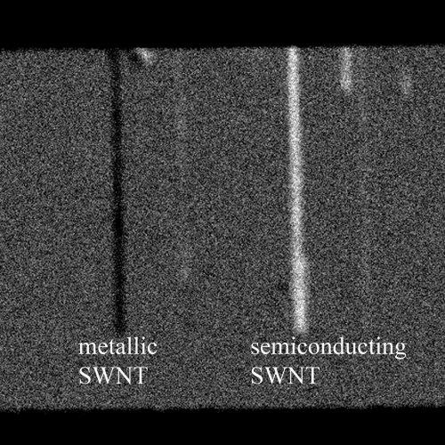 "A new screening tool which uses a process known as ""transient absorption"" to detect metallic in single-walled carbon nanotubes (Image: Weldon School of Biomedical Engineering, Purdue University)"