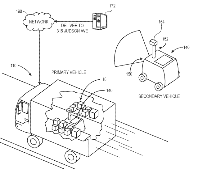 A diagram of an Amazon van that would unload and direct a secondary vehicle to deliver parcels