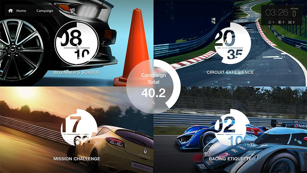 The game modes on the new Gran Turismo game