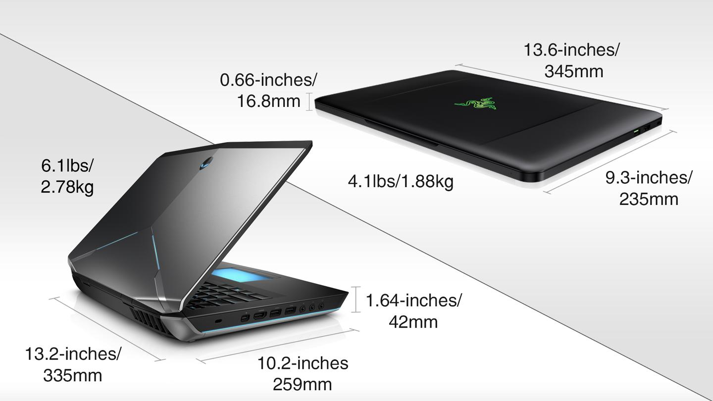 Alienware Vs Razer >> Alienware 14 Vs Razer Blade