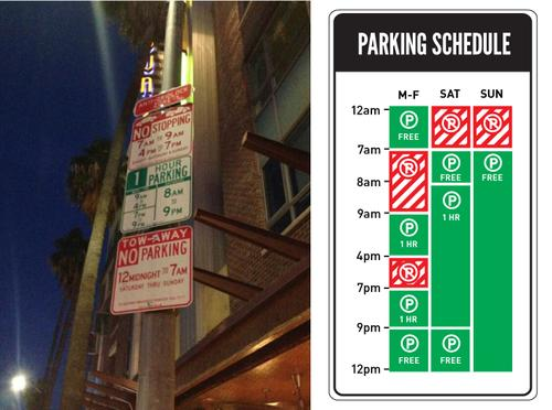 To Park or Not To Park: making cities more human friendly, one parking sign at a time
