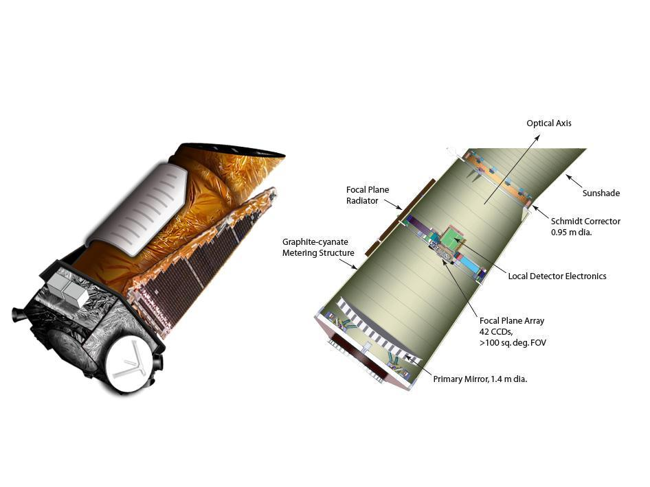 Cutaway of the Kepler spacecraft (Image: NASA)