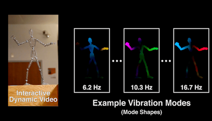 MIT's new video technique analyzes the vibration frequencies of an object in a video, and builds an interactive model of it