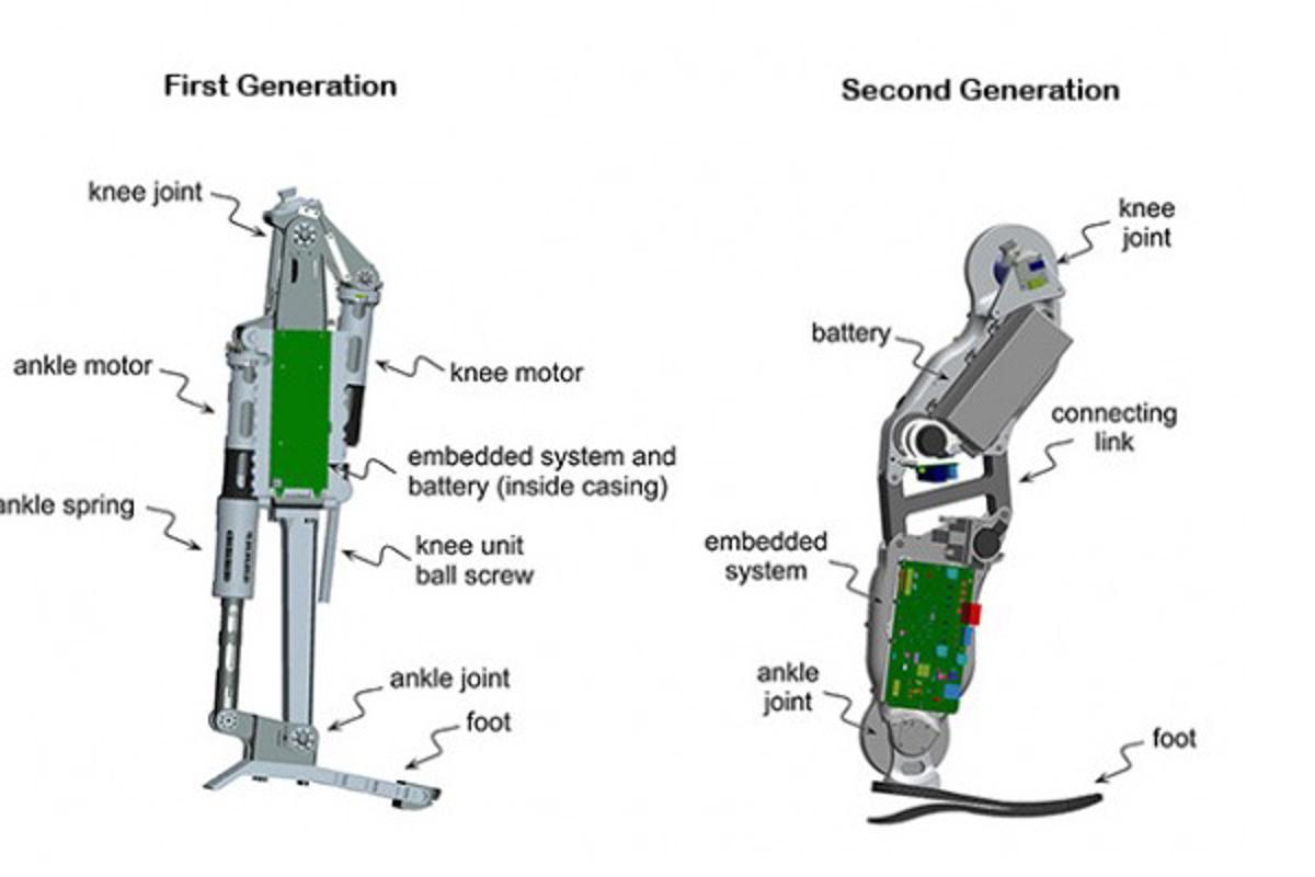 Two iterations of the Vanderbilt intelligent prosthetic leg