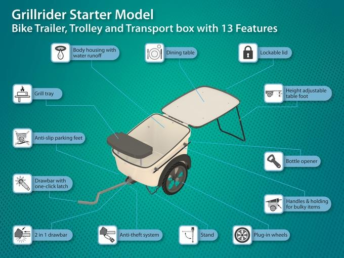 The Grillrider Starter lacks features like the cooler, stove and electrical accessories