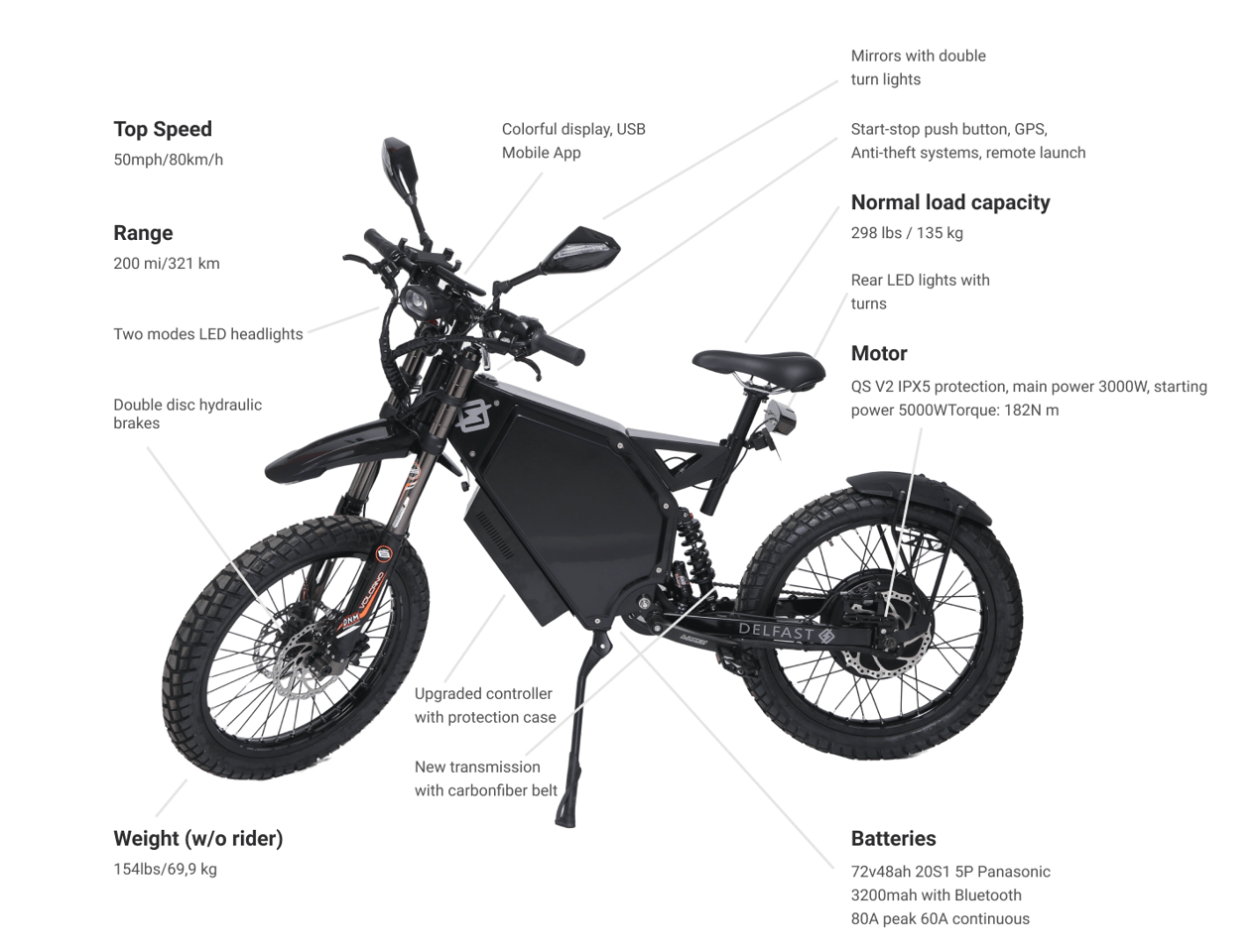 Specs list for the Delfast Top 3.0 ebike