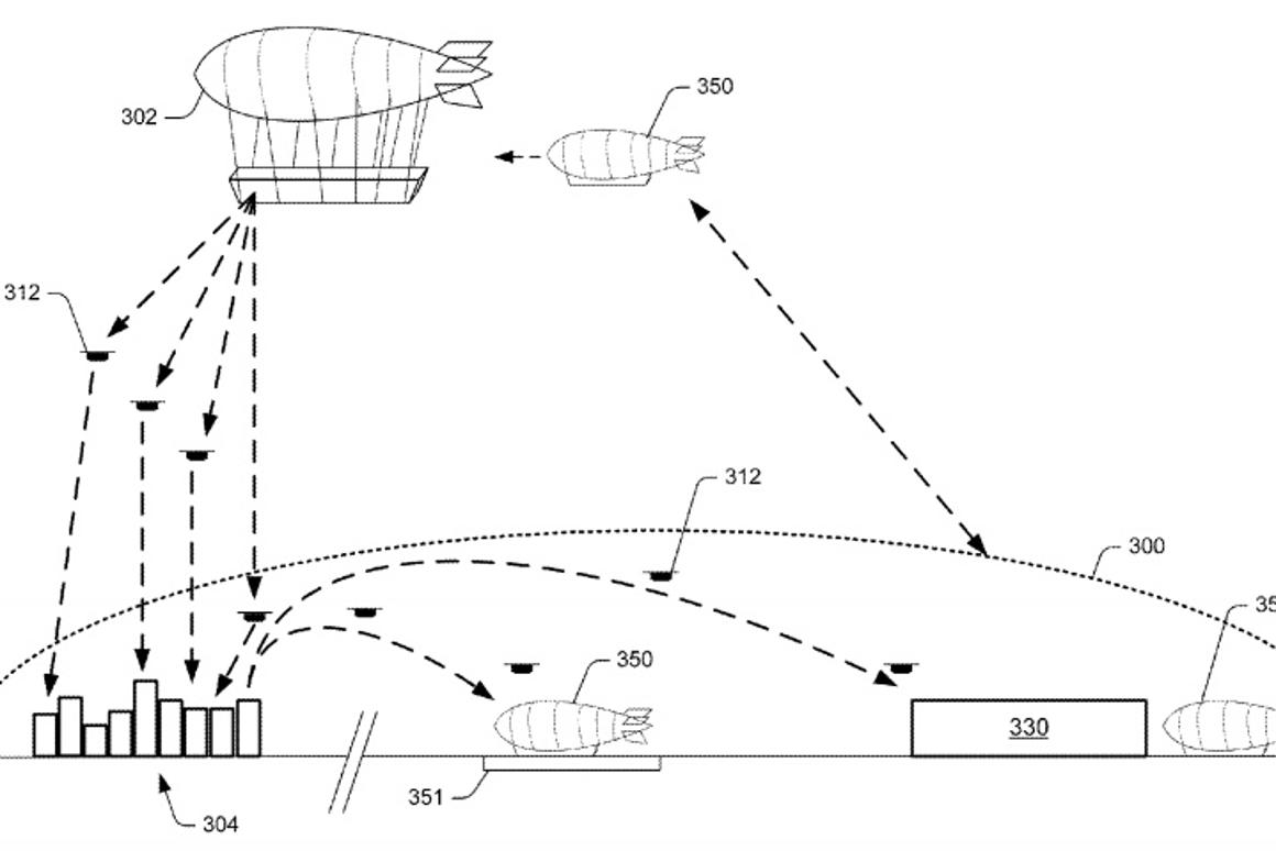 A diagram of the proposed system, featuring an aerial fulfillment center (302), its drones (312) and a shuttle (350)