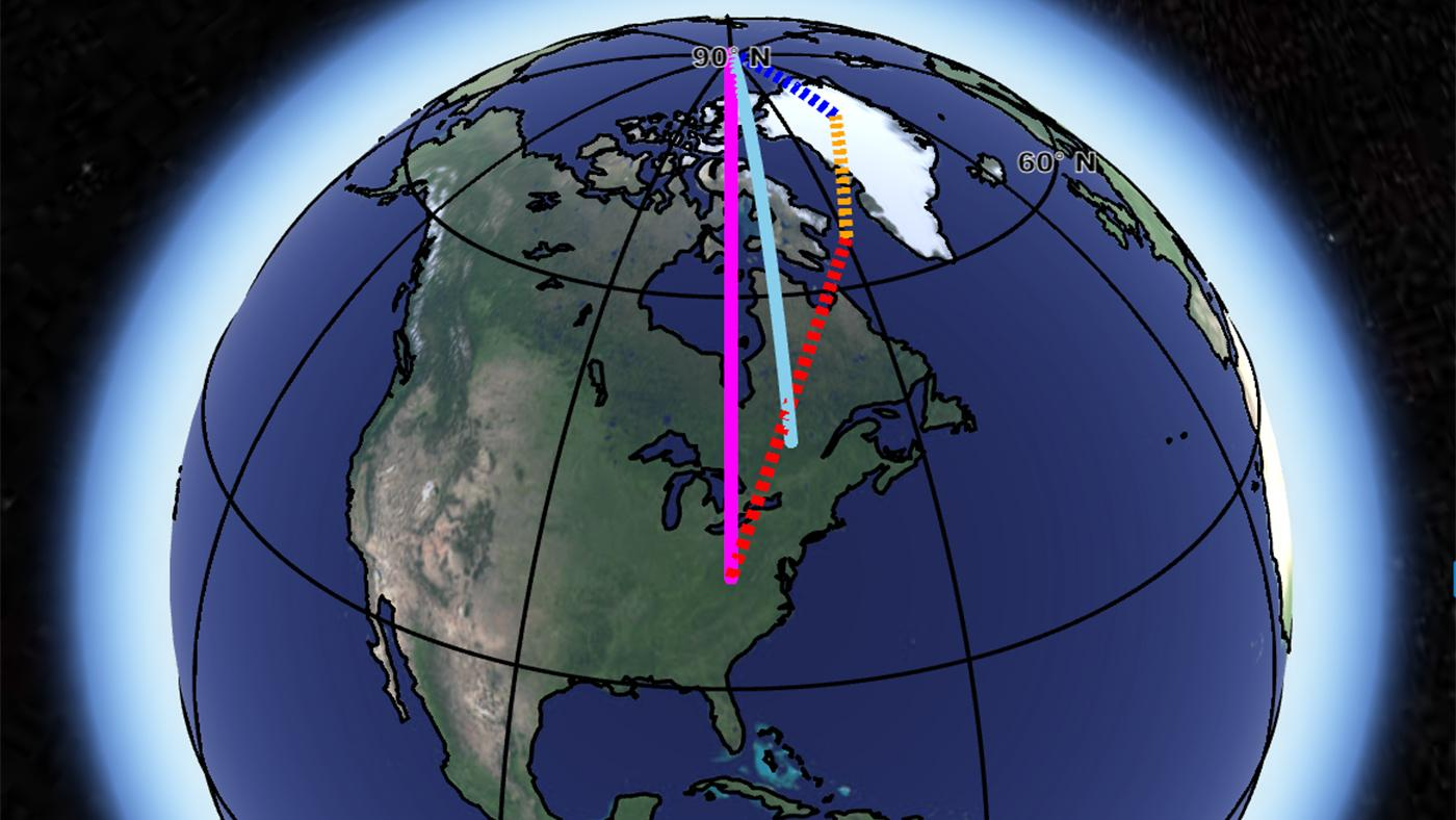 The light blue line indicates the direction of the tilt of the Earth's axis over the 20th century. The pink line represents the total influence of the three main factors: Greenland ice loss (blue), glacial rebound (orange) and mantle convection (red)