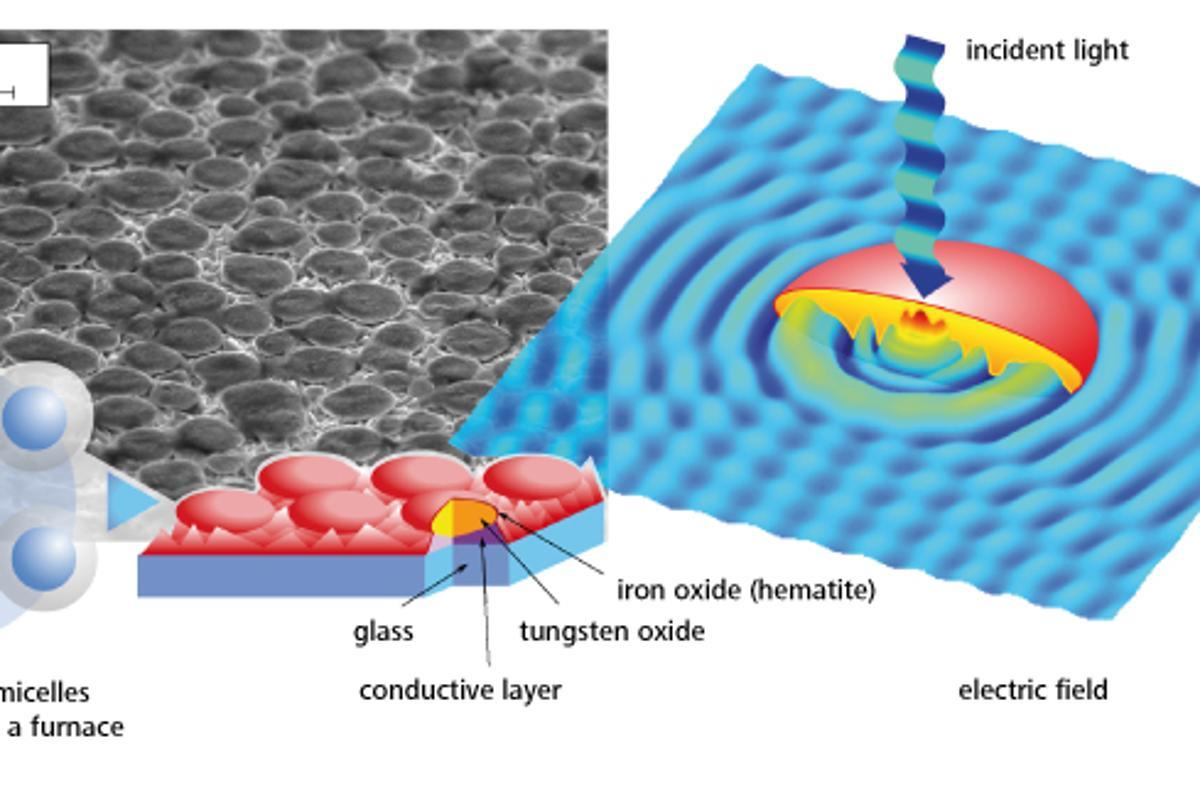 "Illustration of the ""moth eye"" solar cell (Illustration: Empa)"