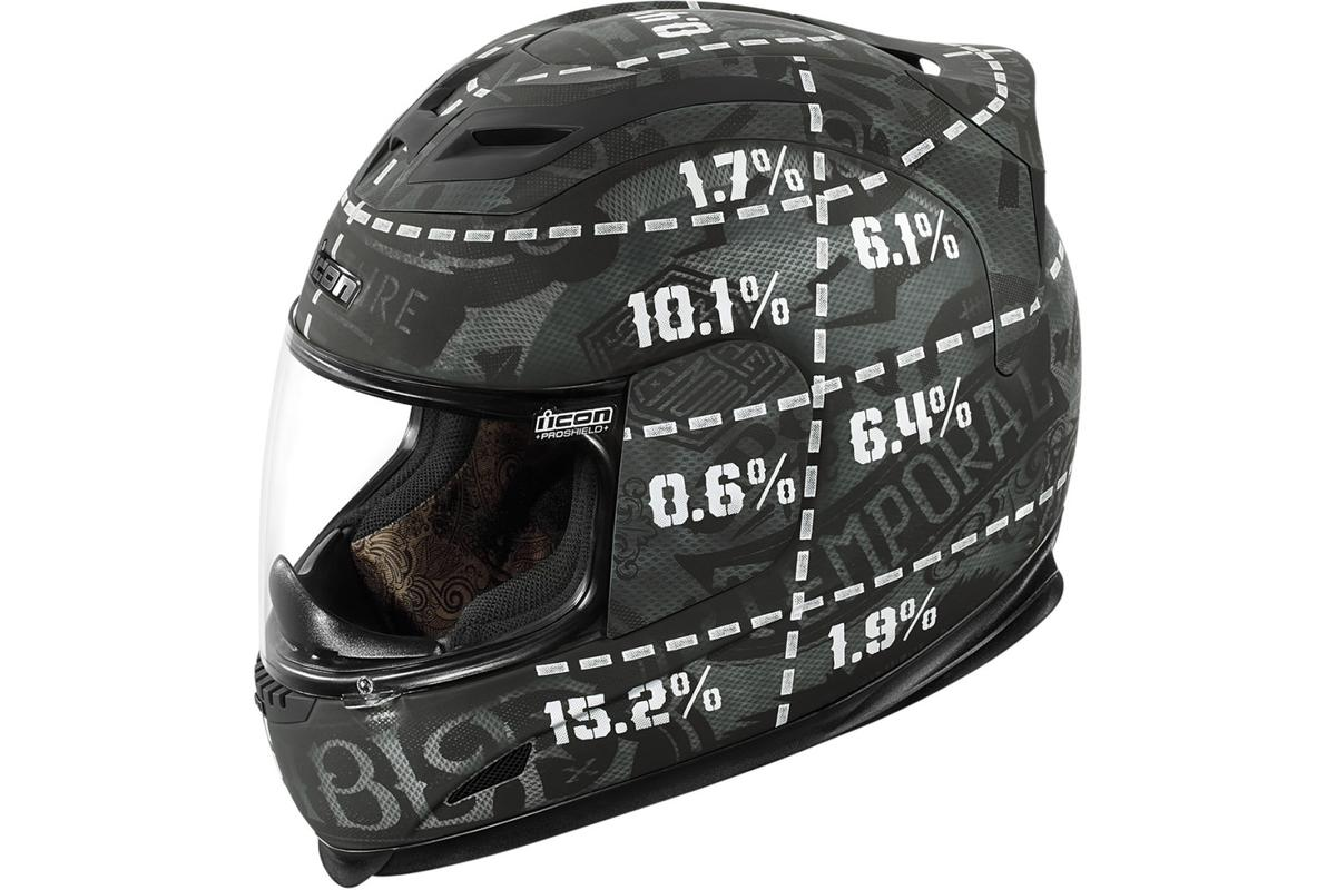 Icon's Airframe Statistic - a motorcycle helmet with a message