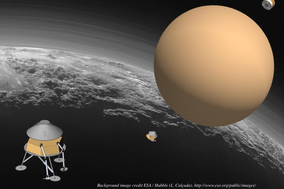 The GAC concept would use aballoon with a diameter of 80 m (262 ft)to set a lander down on Pluto