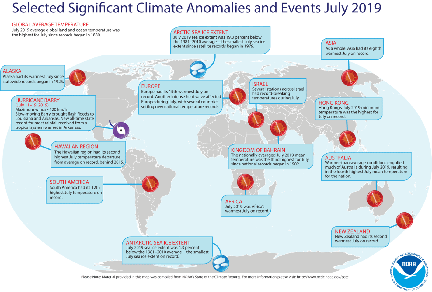 A chart detailing some of the most significant climatic events around the world in July 2019