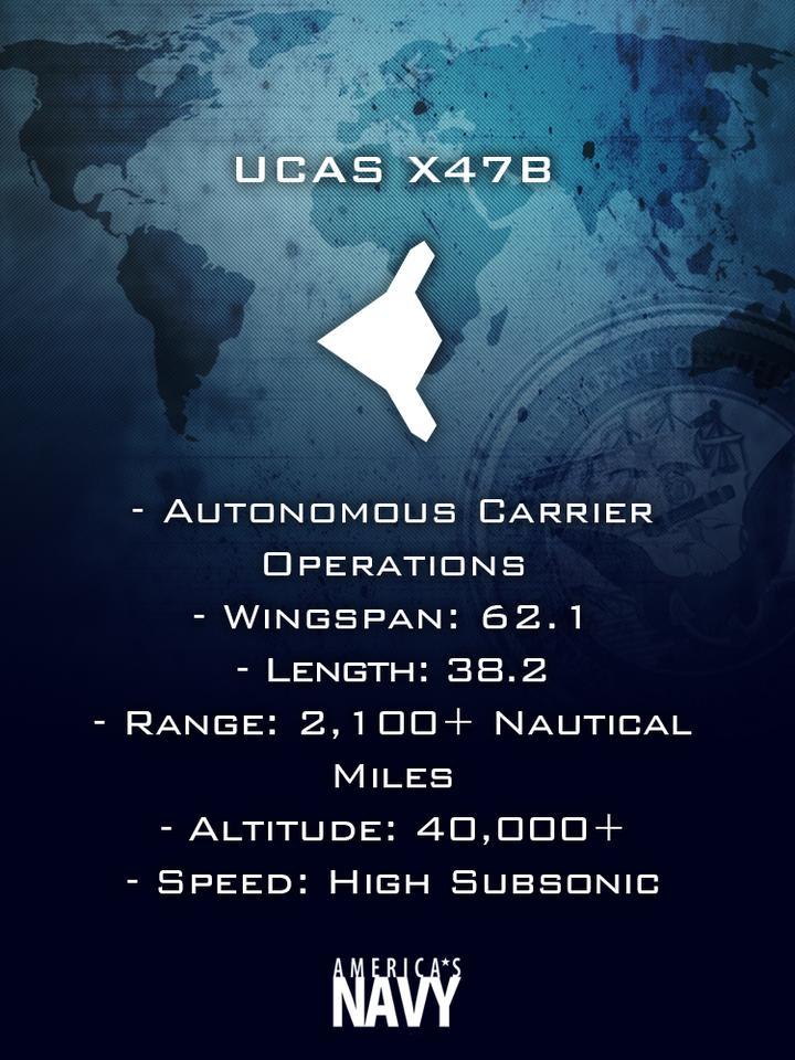 The specifications of the X-47B