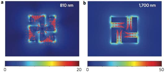The light mill's direction of rotation can be changed by altering the frequency of the laser light (Image: Zhang group)