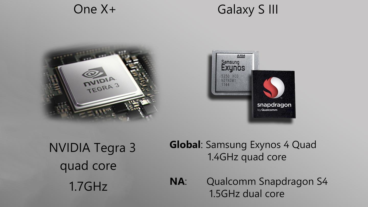 The US Galaxy S3 gets a dual-core chip, but everyone else will pack four cores