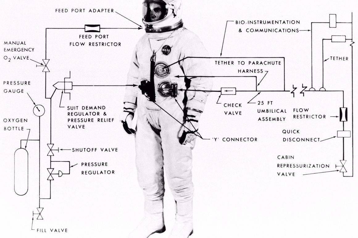 Fashion on the final frontier: The story of the spacesuit