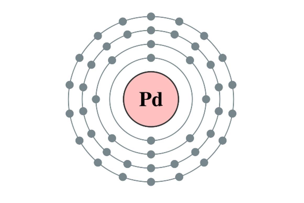 Palladium electron shell (Image: Pumbaa via Wikimedia, CC 2.0)