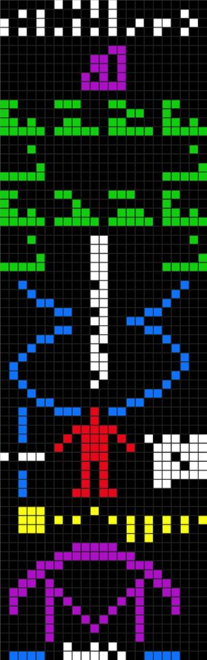 A graphical representation of the original Arecibo message