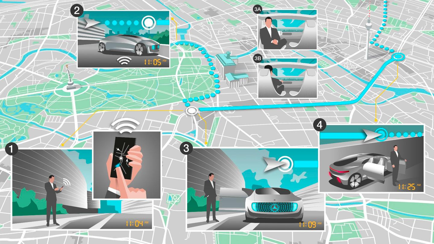 Daimler sees customers one dayhailing self-driving share cars with their smartphone