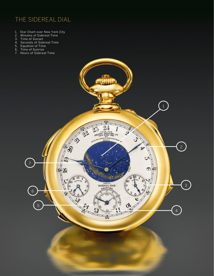 The Supercomplication was made by the Swiss firm of Patek Philipe