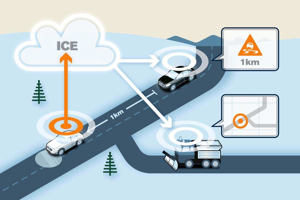 How Volvo's cloud-based system warns drivers of hazardous driving conditions