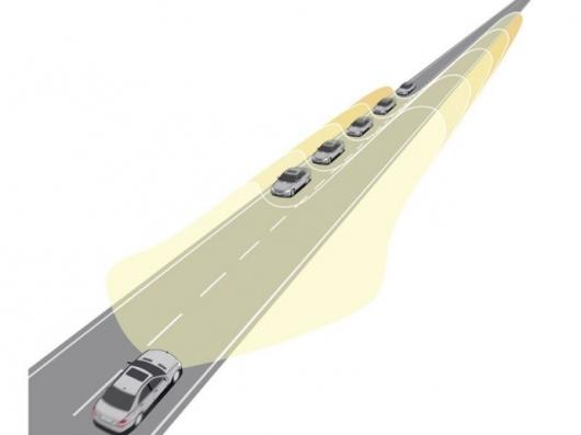 Headlamp range is continuously adapted to the distance of other road users.