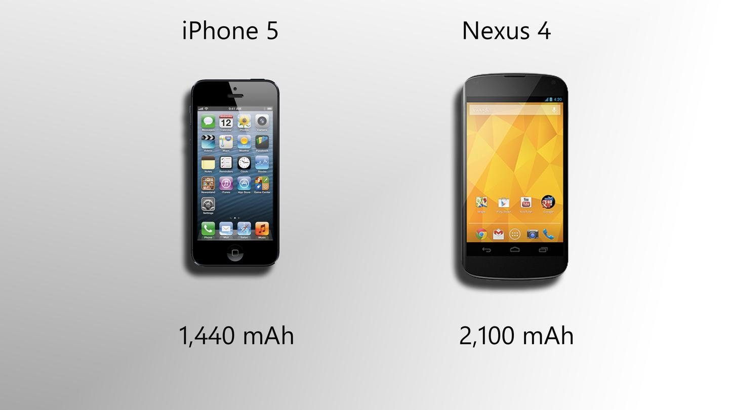 On paper, this looks like an advantage for the Nexus 4