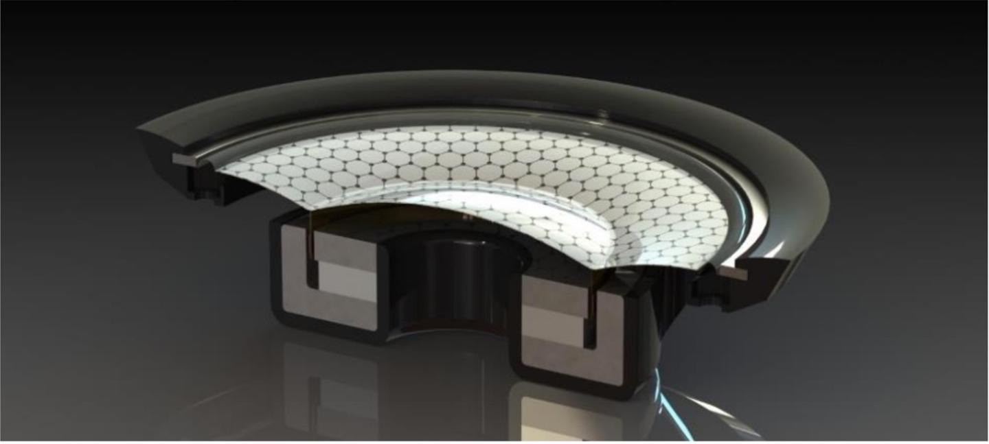 ORA's super-thin membrane is 98% graphene by weight, and extremely lightweight while maintaining rigidity