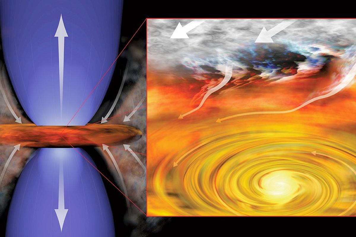 Artist's conception of a protostar pulling interstellar gas onto a rotating protoplanetary disk, which feeds the protostar while generating outflowing jets of material (Photo: Bill Saxton via National Radio Astronomy Observatory)