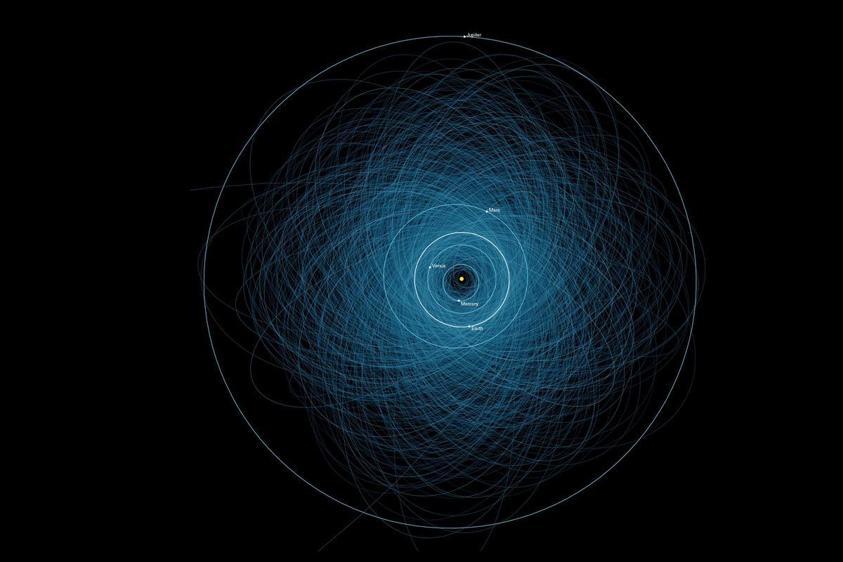 NASA map of over 1,400 potential Earth-striking asteroids (Image: NASA)