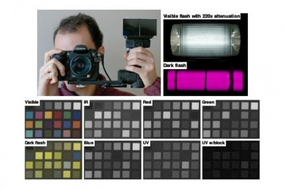 The camera, flash and color swatches