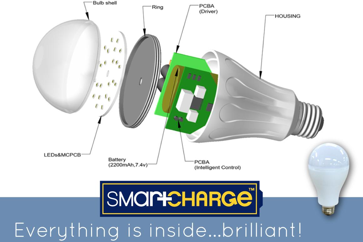 Smartcharge lightbulb keeps the lights on when the power