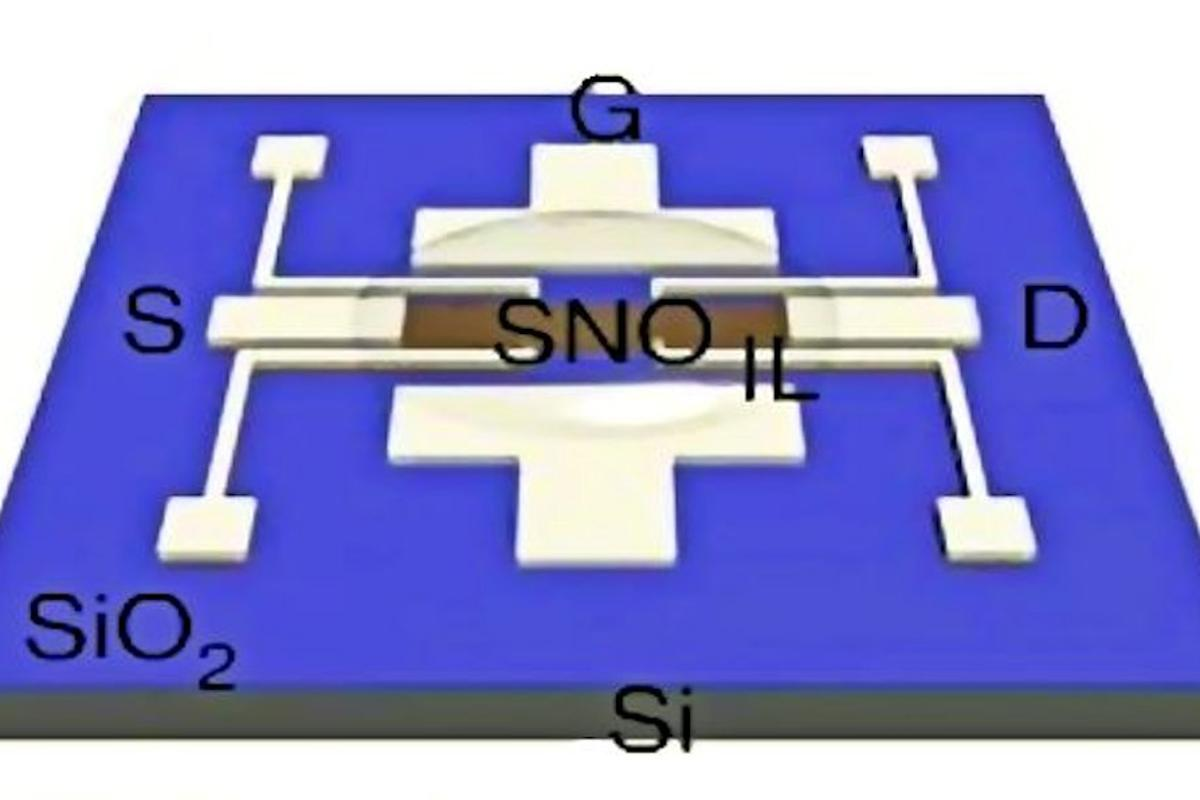 Schematic of the ionic liquid-gated SmNiO3 synaptic transistor (Photo: Harvard Univ.)