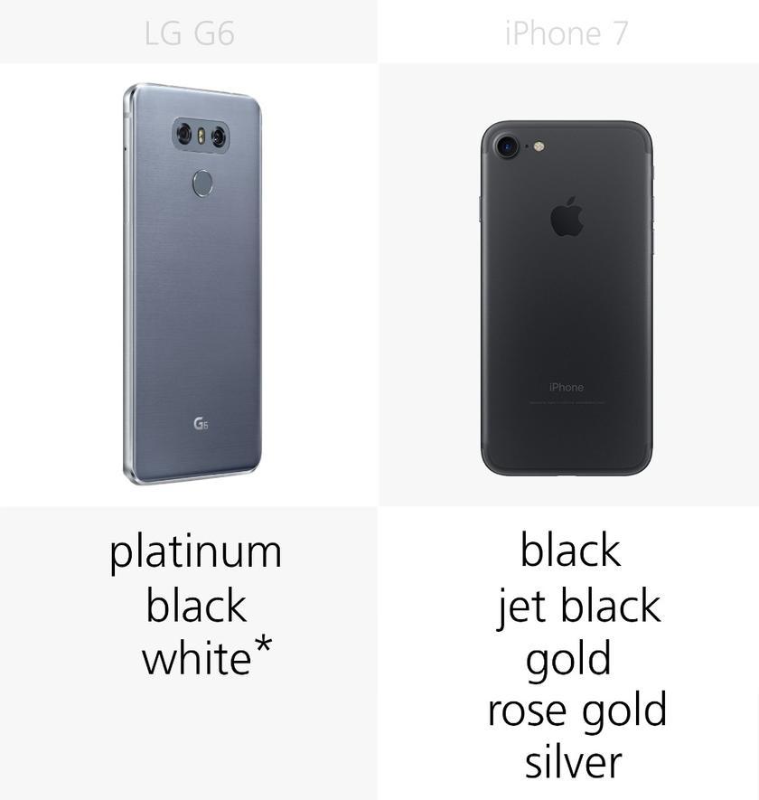 LG G6 vs  iPhone 7