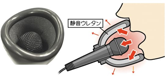 The USB Karaoke Mute-Mic features a soundproofing cup around the head of the microphone