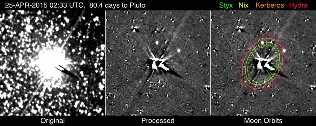 The images were constructed from five 10-second exposures, which were combined and then processed to filter out the blinding glare of Pluto and Charon, as seen from left to right