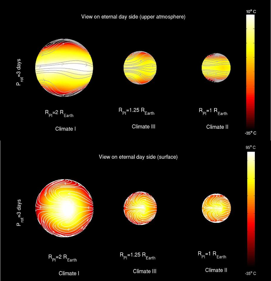 The three possible climate types for tidally locked exoplanets