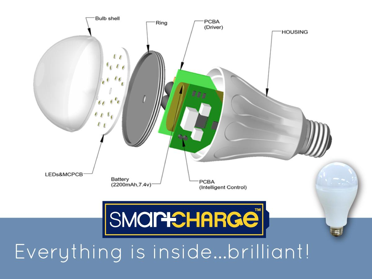 Exploded view of the SmartCharge LED lightbulb