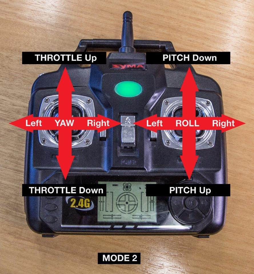 Syma X5 controller - mode 2 with yaw on the left and all tilt controls on the right