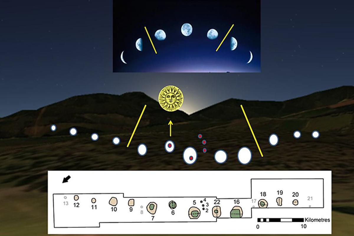A diagram showing how the pits are aligned and how they track the phases of the moon