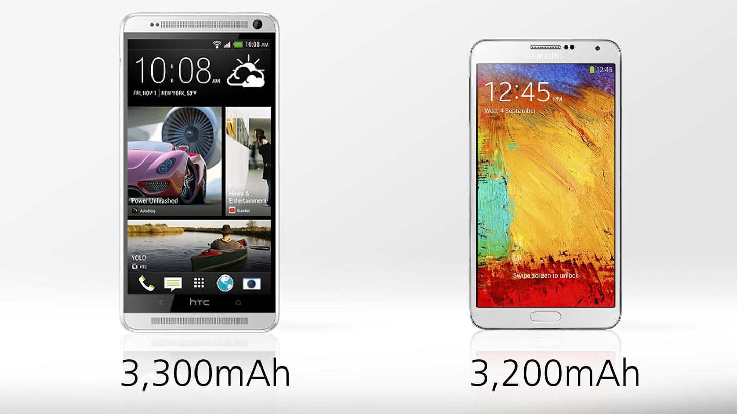 The One max has a bit more capacity, but we'll have to wait to see how its actual battery life stacks up