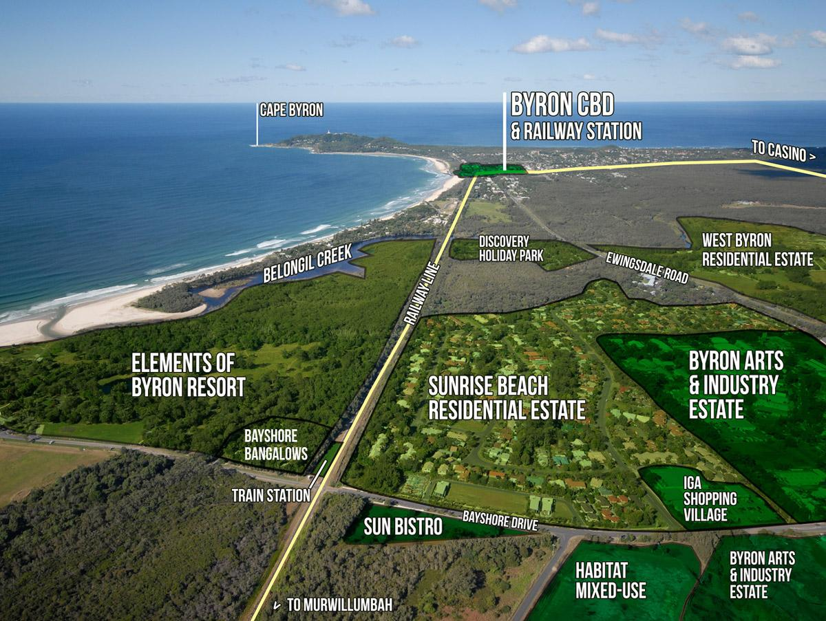 The northern New South Wales coastline is home to a sustainably powered new transport option